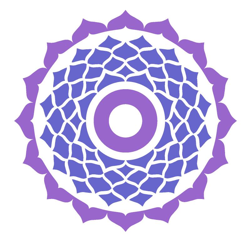 8-Sahasrara